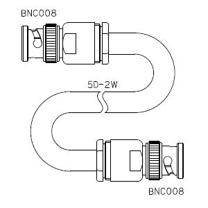 BNC008-ケーブル仕上全長-5D2W
