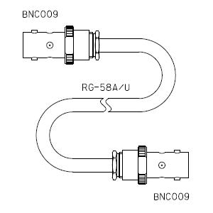 BNC009-ケーブル仕上全長-RG58AU