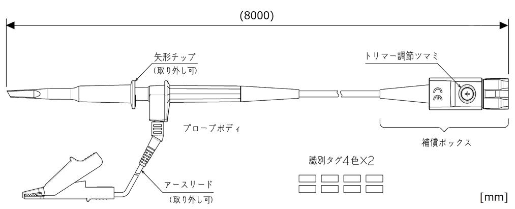 IP085