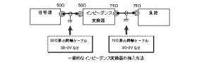 一般的なインピーダンス変換器の挿入方法